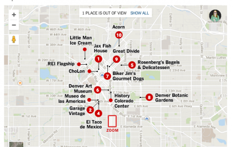 What to Do in Denver